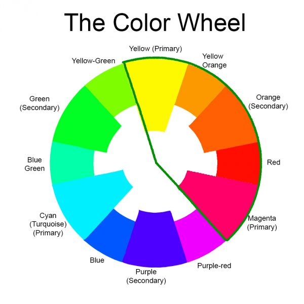 color wheel segment - yellow to magenta