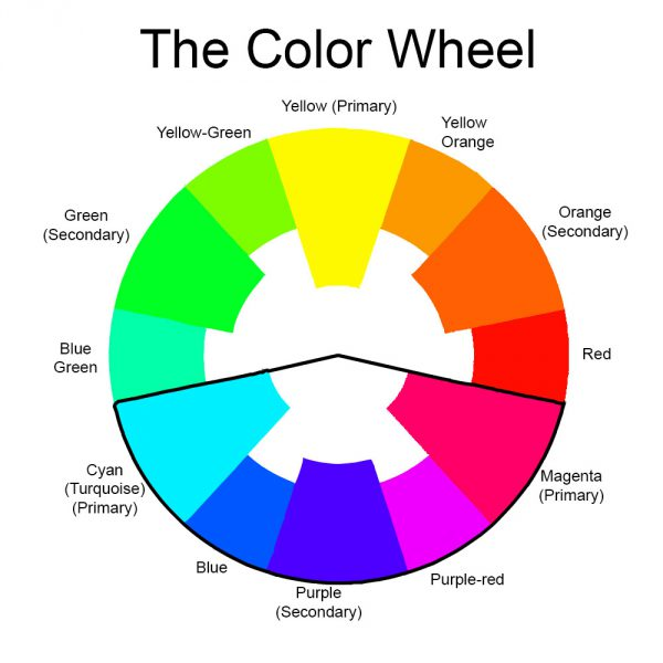 color wheel segment - turquoise to magenta