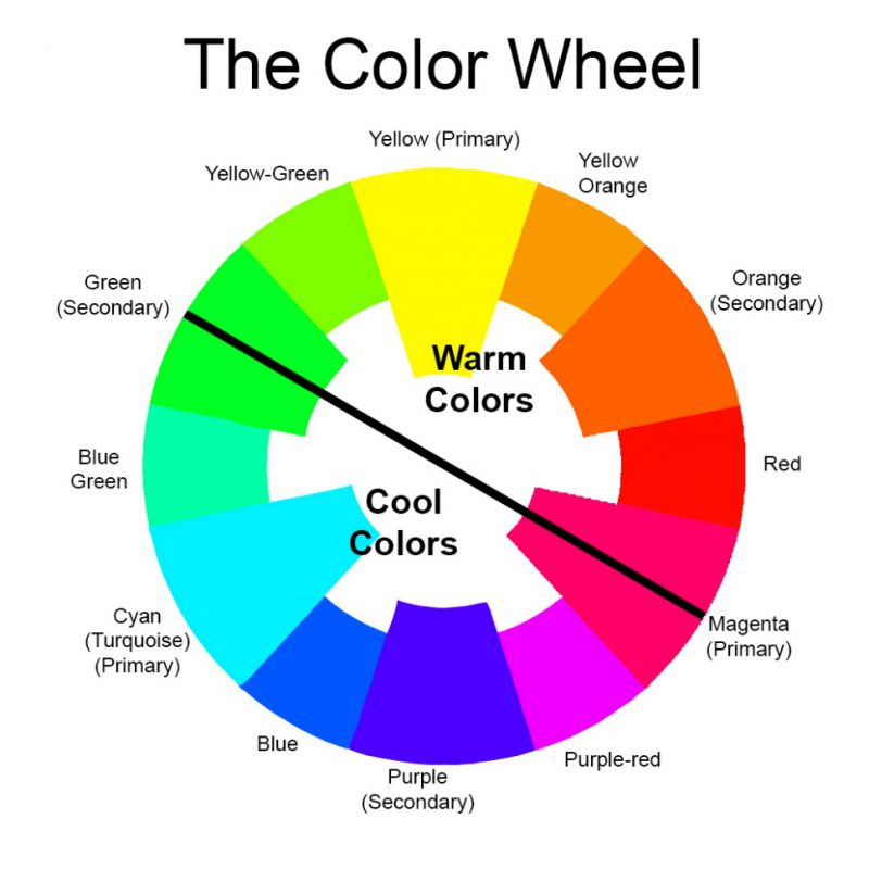 cool and warm colors on the color wheel