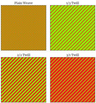 four different drafts - plain weave, 2/2 twill, 1/3 twill, 3/1 twill