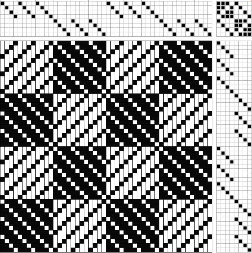 Separating draft: 1-3 vs. 3-1 twill blocks